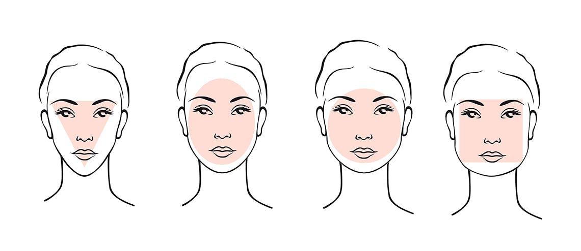 Briller til din ansiktsform